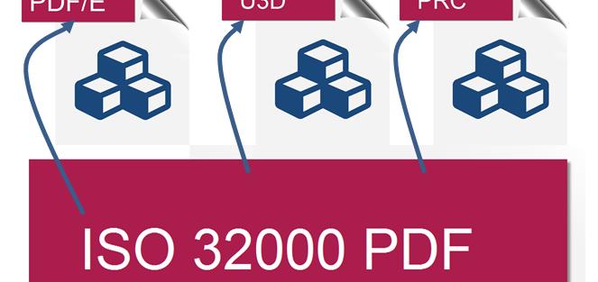 ISO 32000 PDF/E U3D PRC Diagram