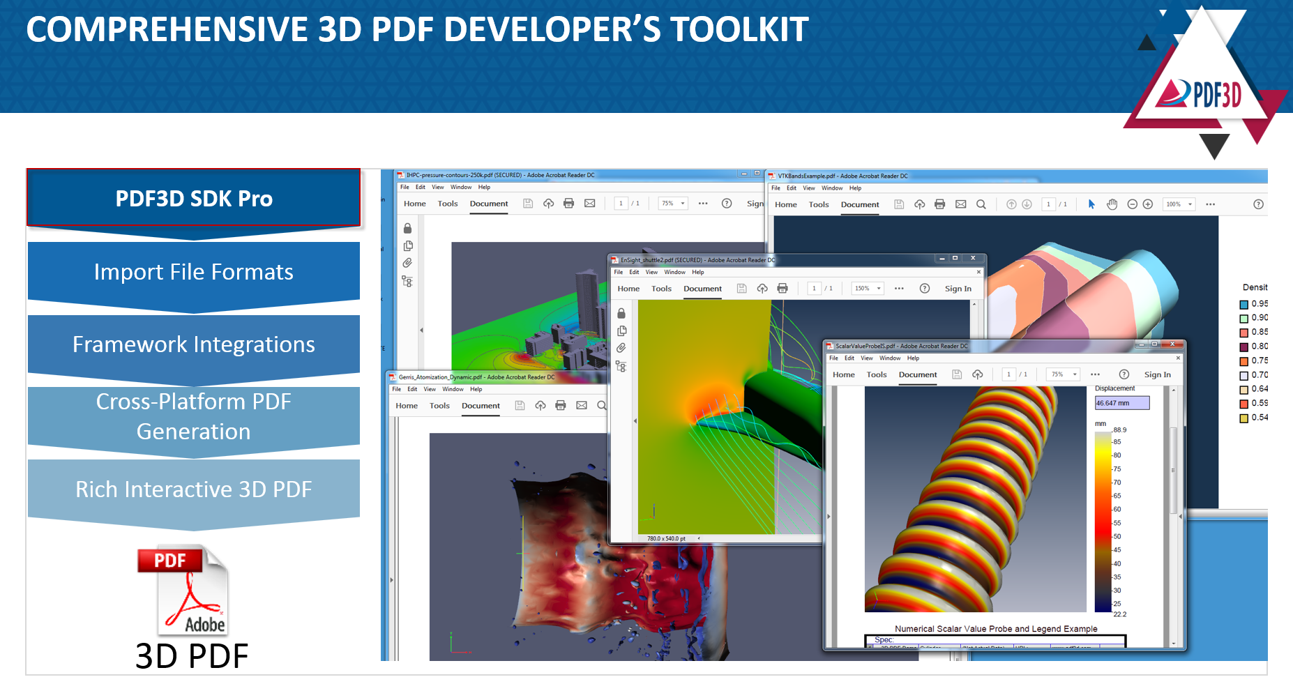 Diving in to 3D PDF Developer's Solution – About PDF3D SDK