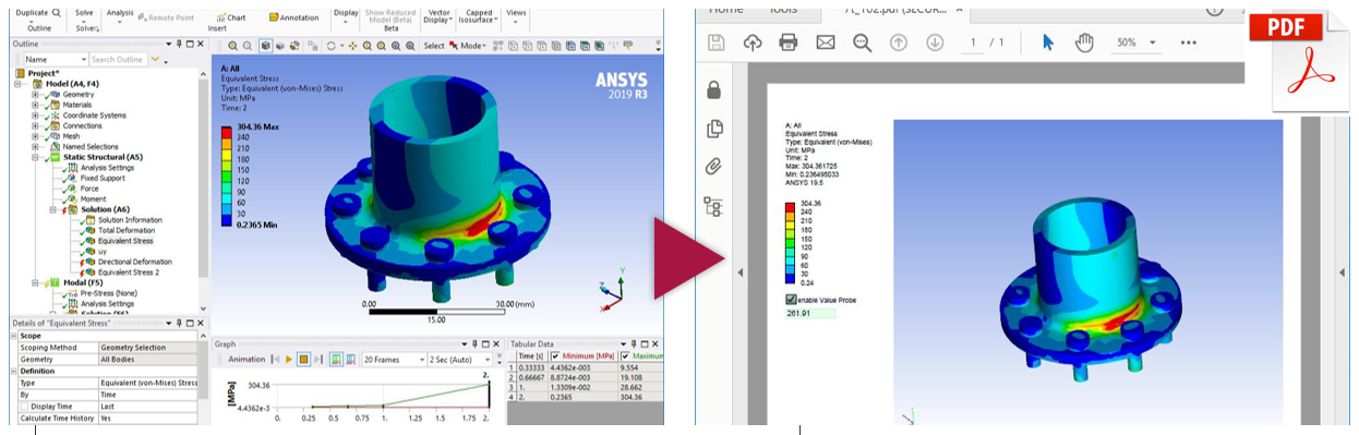 More Pdf Adds 3d Pdf Creation For Ansys Engineering Analysis Users Pdf3d