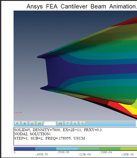 Ansys_Beam_Mode