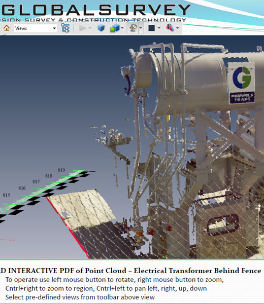 GlobalSurveyTransformer